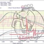Renault Sandero 2013 1.5 TDI, блок DCM3.4